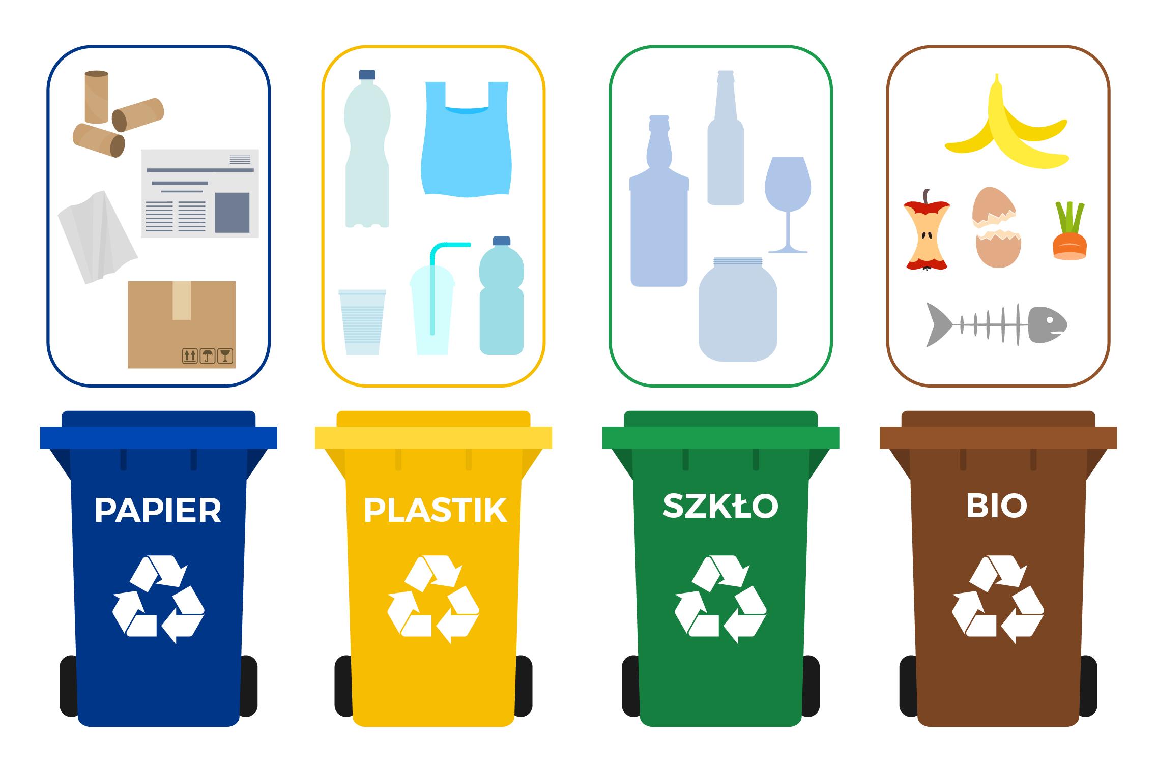 sortowanie odpadów cechini muszyna